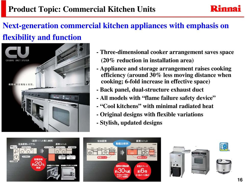 increase in effective space) - Back panel, dual-structure exhaust duct - All models with flame failure safety device - Cool kitchens with minimal radiated heat - Original