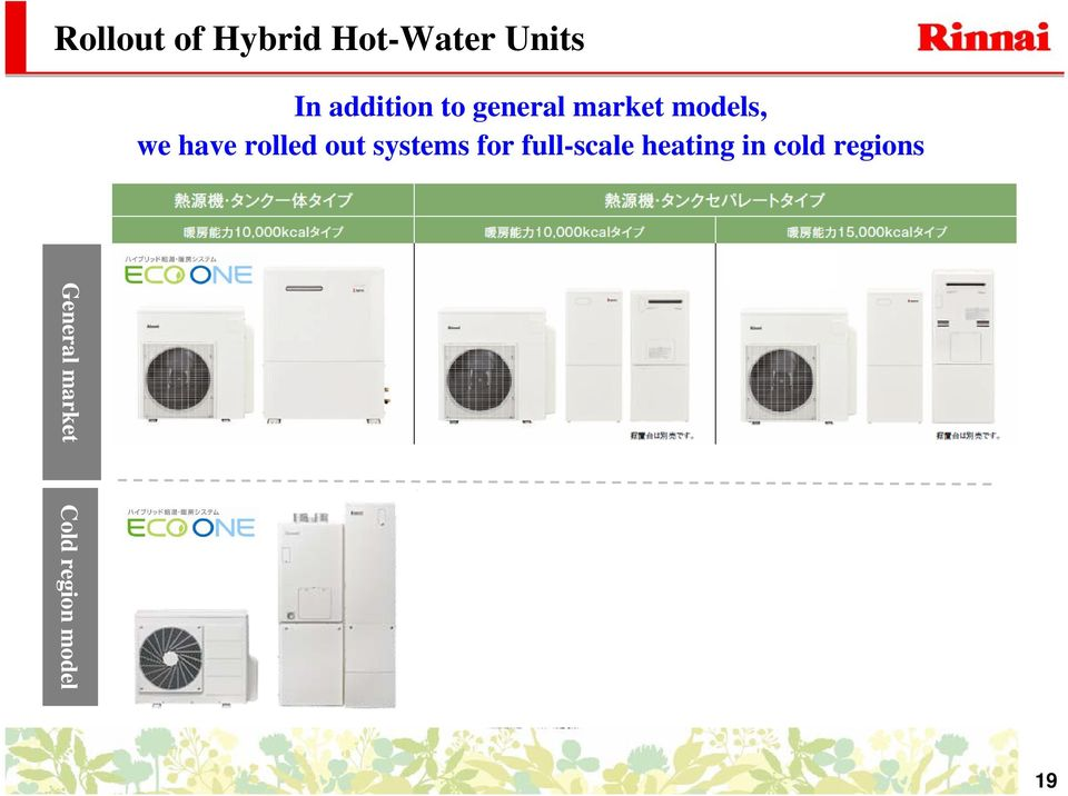 capacity model 15,000 kcal heating capacity model General market Cold region model World-first hybrid hot-water/heating