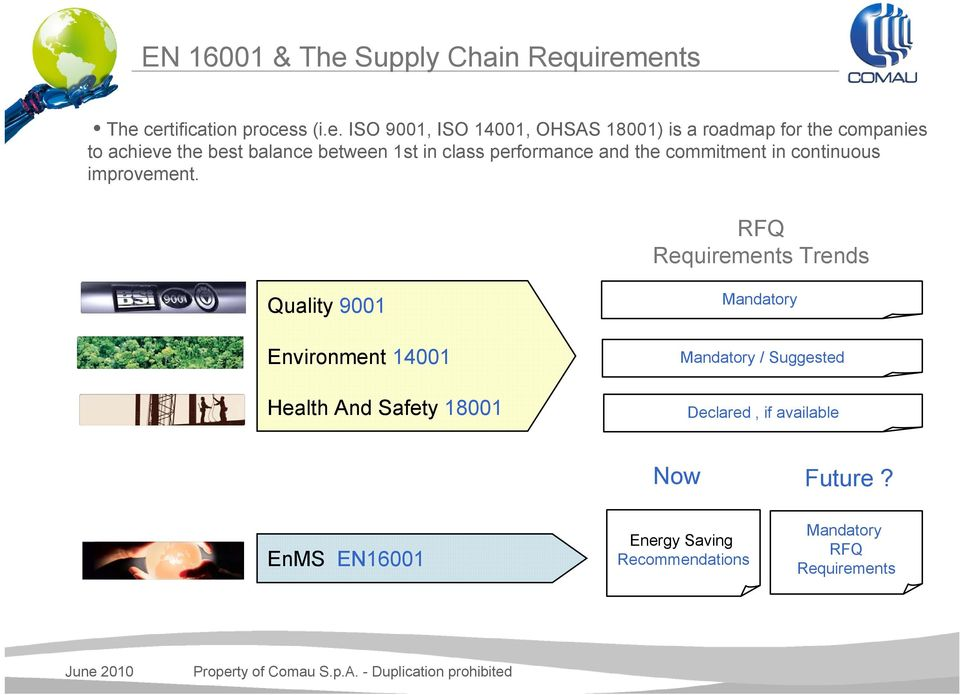 uirements The certification process (i.e. ISO 9001, ISO 14001, OHSAS 18001) is a roadmap for the companies to