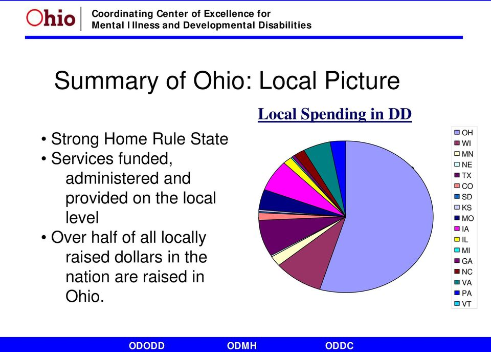 all locally raised dollars in the nation are raised in Ohio.