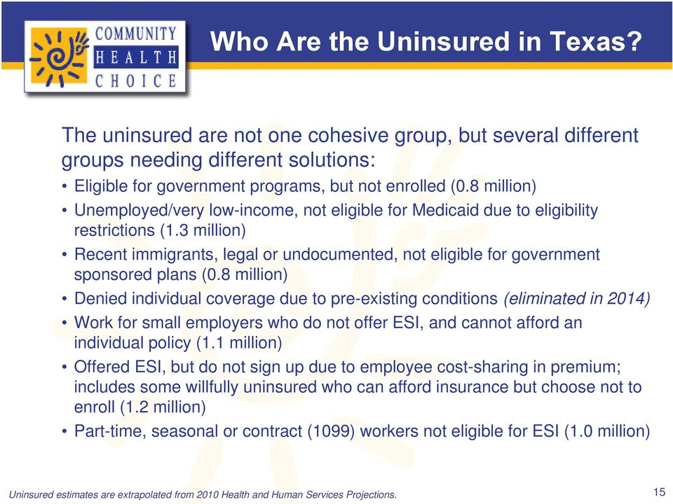 8 million) Denied individual coverage due to pre-existing conditions (eliminated in 2014) Work for small employers who do not offer ESI, and cannot afford an individual policy (1.