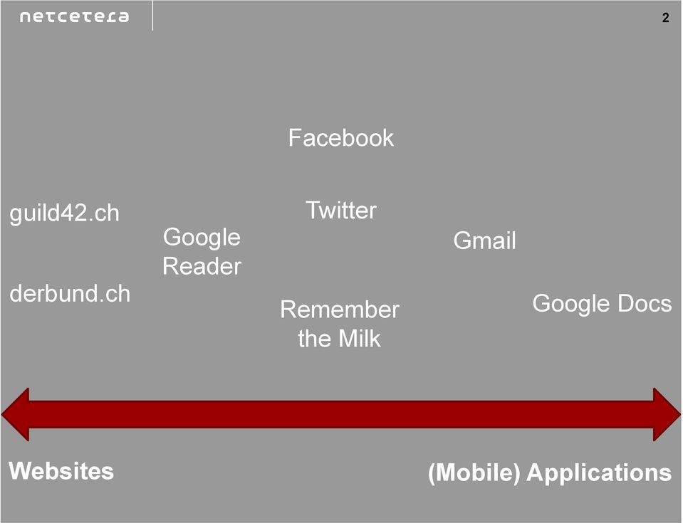 Remember the Milk Gmail Google