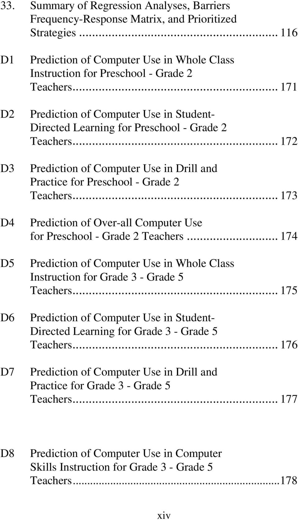 .. 171 Prediction of Computer Use in Student- Directed Learning for Preschool - Grade 2 Teachers... 172 Prediction of Computer Use in Drill and Practice for Preschool - Grade 2 Teachers.