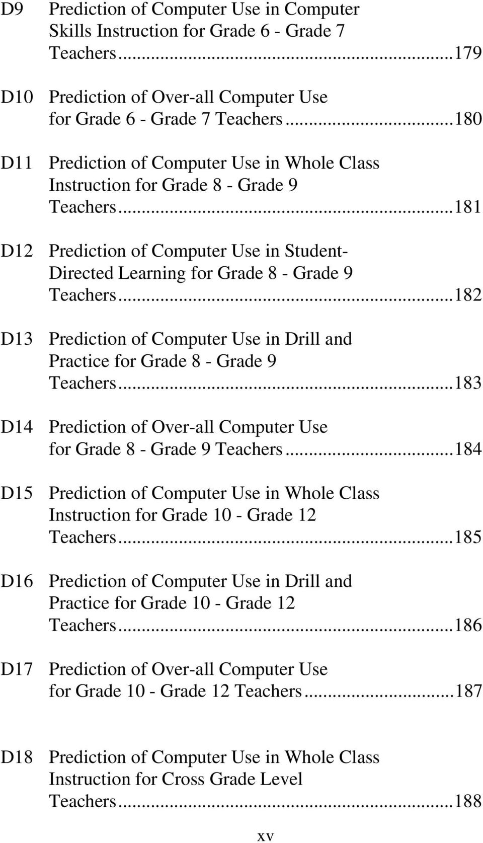 ..182 Prediction of Computer Use in Drill and Practice for Grade 8 - Grade 9 Teachers...183 Prediction of Over-all Computer Use for Grade 8 - Grade 9 Teachers.