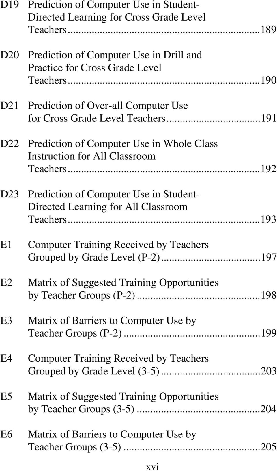 ..191 Prediction of Computer Use in Whole Class Instruction for All Classroom Teachers...192 Prediction of Computer Use in Student- Directed Learning for All Classroom Teachers.