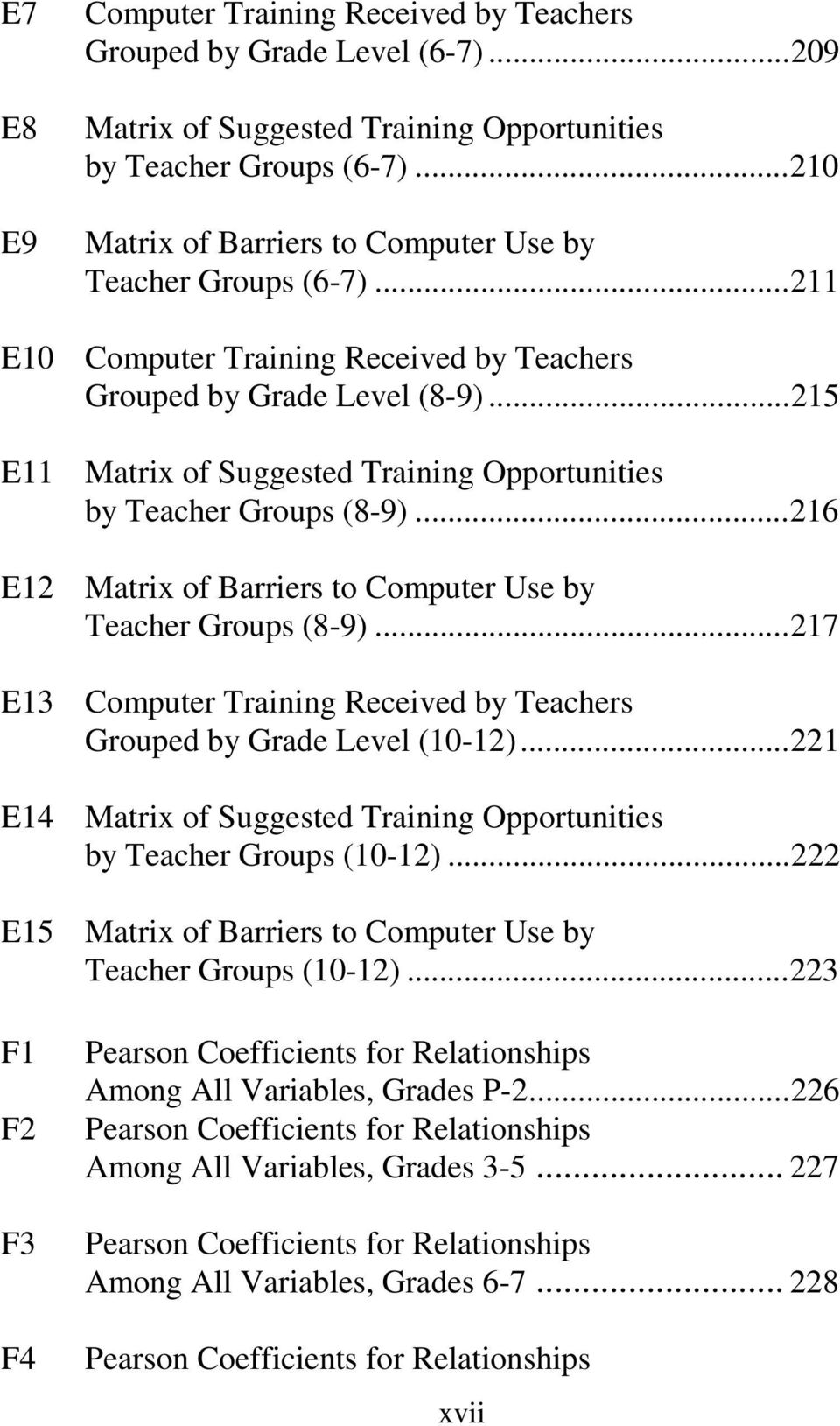 ..215 Matrix of Suggested Training Opportunities by Teacher Groups (8-9)...216 Matrix of Barriers to Computer Use by Teacher Groups (8-9).