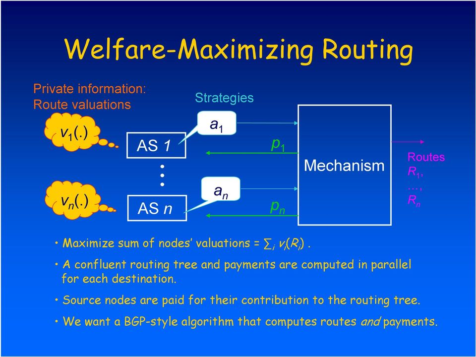 A confluent routing tree and payments are computed in parallel for each destination.
