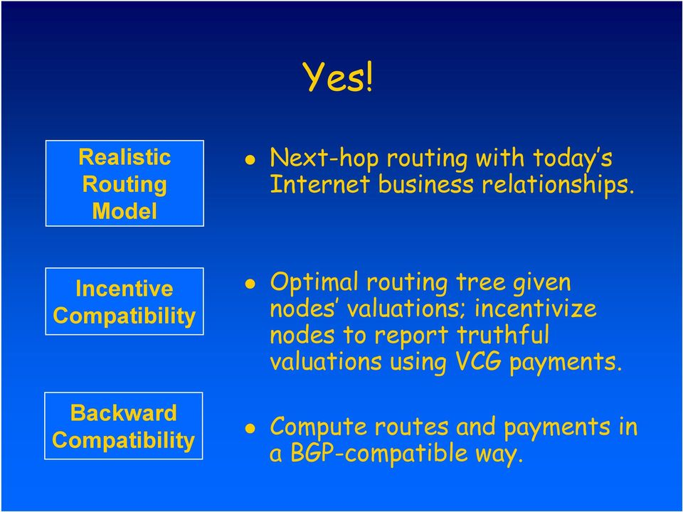 Incentive Compatibility Backward Compatibility Optimal routing tree given