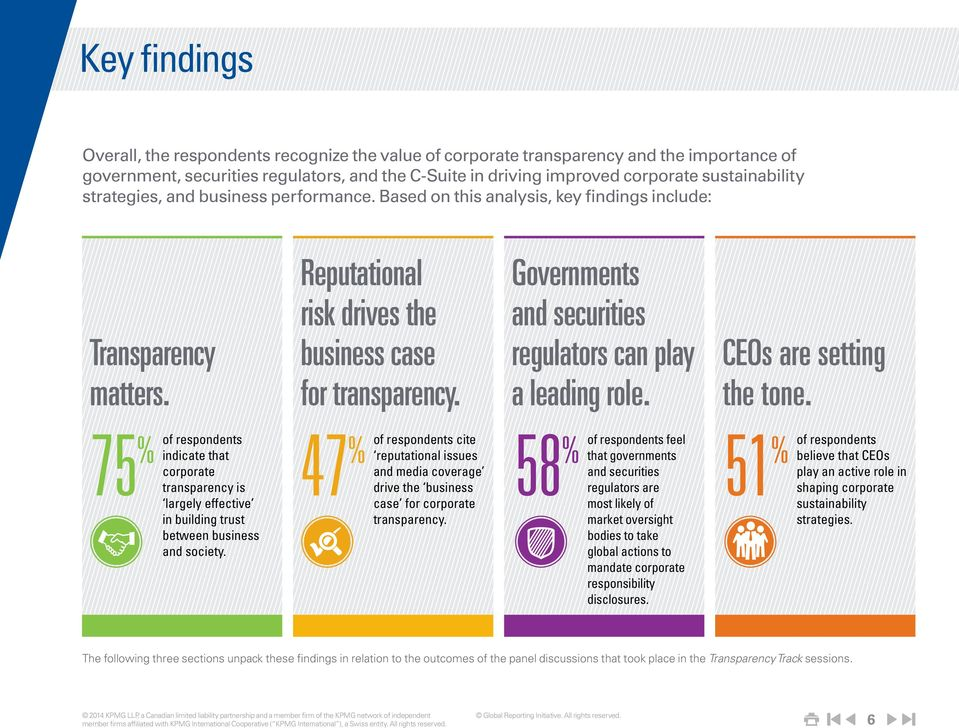 Governments and securities regulators can play a leading role. CEOs are setting the tone. 75 % 47 % 58 % 51 % strategies.