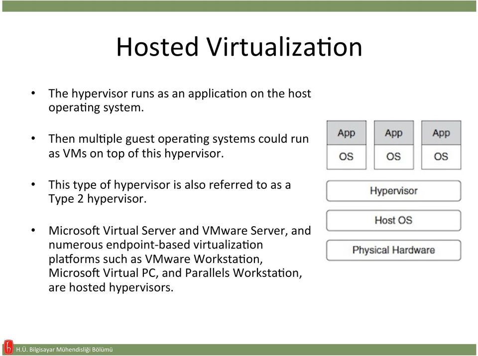 This type of hypervisor is also referred to as a Type 2 hypervisor.