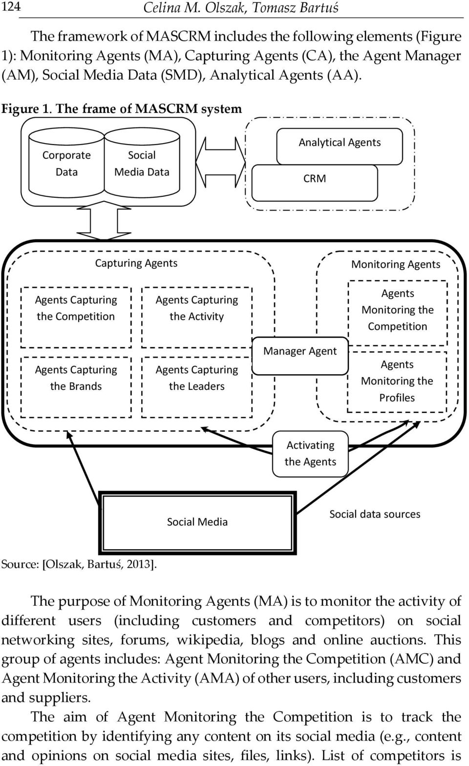 Agents (AA). Figure 1.