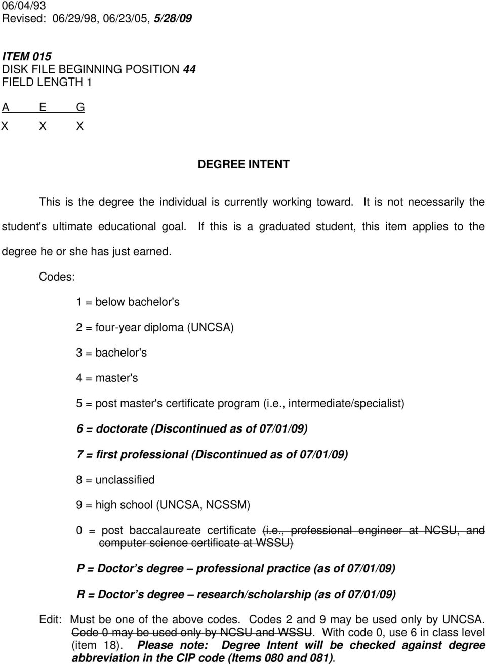 Codes: 1 = below bachelor's 2 = four-year diploma (UNCSA) 3 = bachelor's 4 = master's 5 = post master's certificate program (i.e., intermediate/specialist) 6 = doctorate (Discontinued as of 07/01/09)