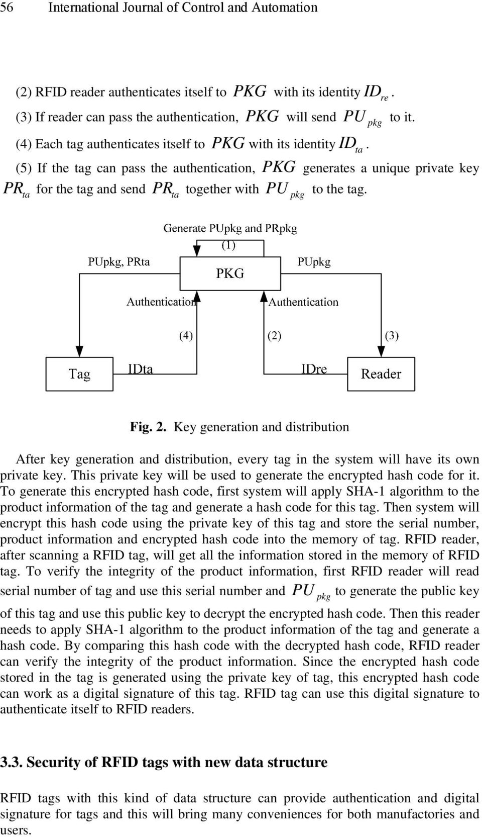 ta PU pkg ta ID pkg re Fig. 2. Key generation and distribution After key generation and distribution, every tag in the system will have its own private key.