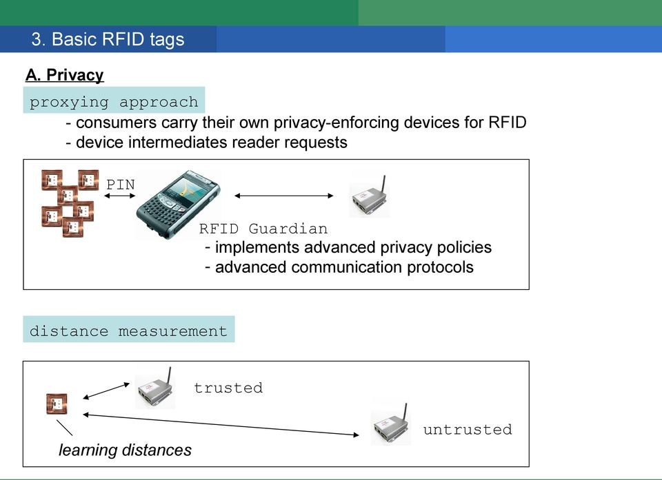 devices for RFID - device intermediates reader requests PIN RFID Guardian