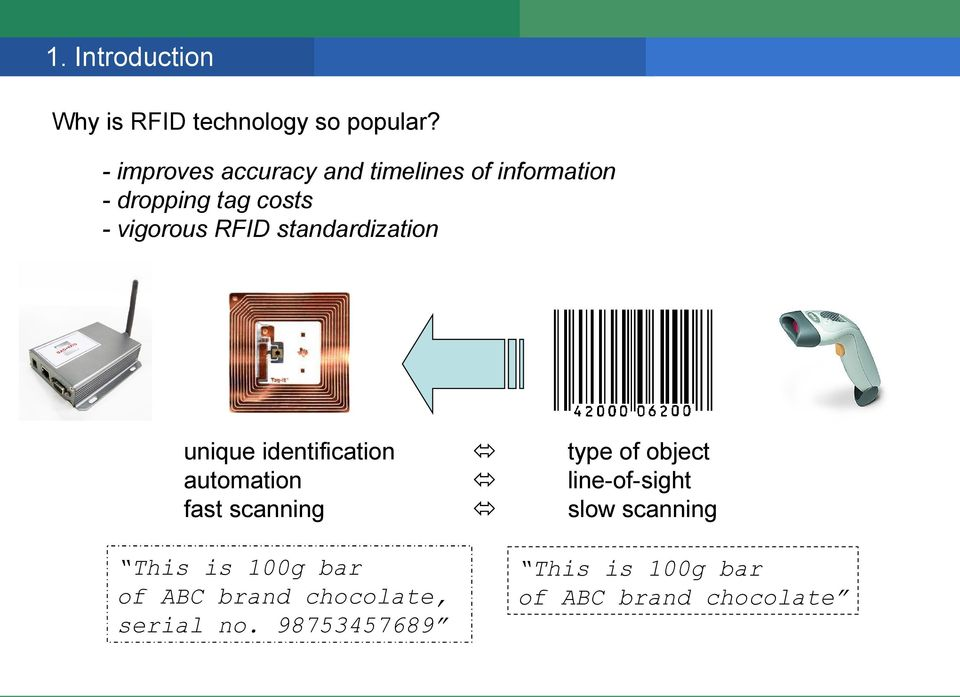 standardization unique identification automation fast scanning This is 100g bar of ABC