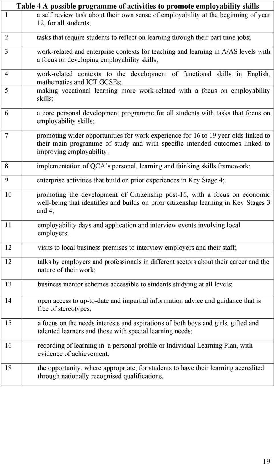 4 work-related contexts to the development of functional skills in English, mathematics and ICT GCSEs; 5 making vocational learning more work-related with a focus on employability skills; 6 a core