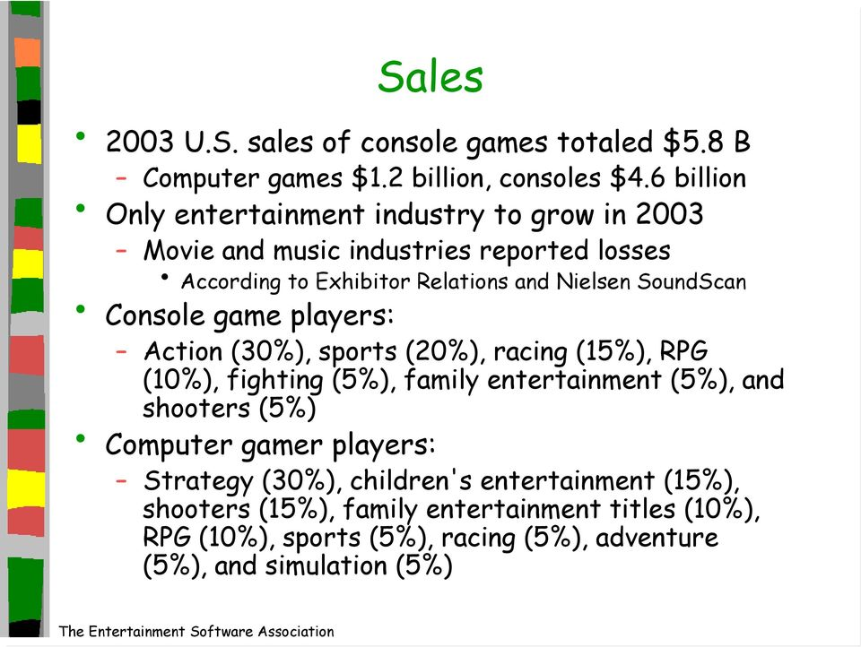 Console game players: Action (30%), sports (20%), racing (15%), RPG (10%), fighting (5%), family entertainment (5%), and shooters (5%) Computer gamer