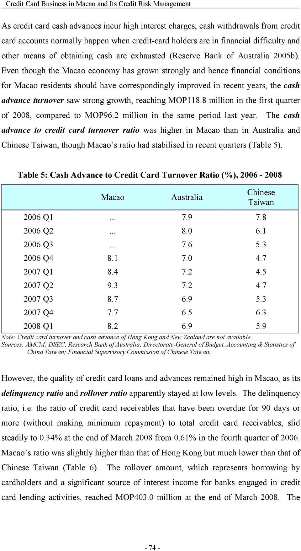 Even though the Macao economy has grown strongly and hence financial conditions for Macao residents should have correspondingly improved in recent years, the cash advance turnover saw strong growth,
