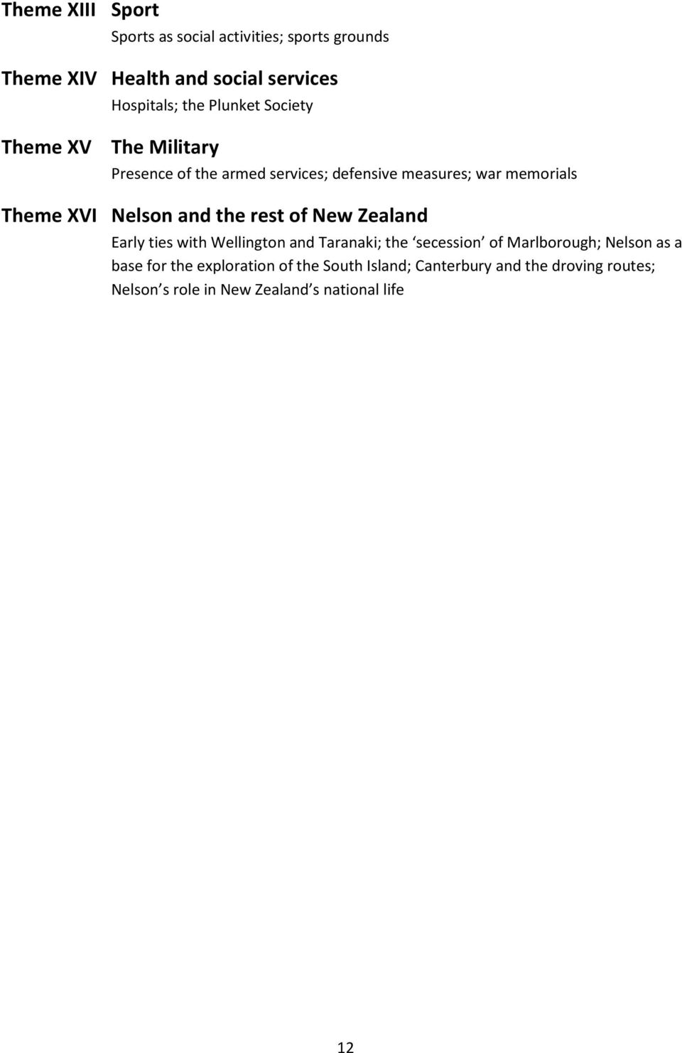 Nelson and the rest of New Zealand Early ties with Wellington and Taranaki; the secession of Marlborough; Nelson as a