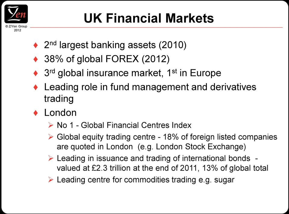 centre - 18% of foreign listed companies are quoted in London (e.g. London Stock Exchange) Leading in issuance and trading of international bonds - valued at 2.
