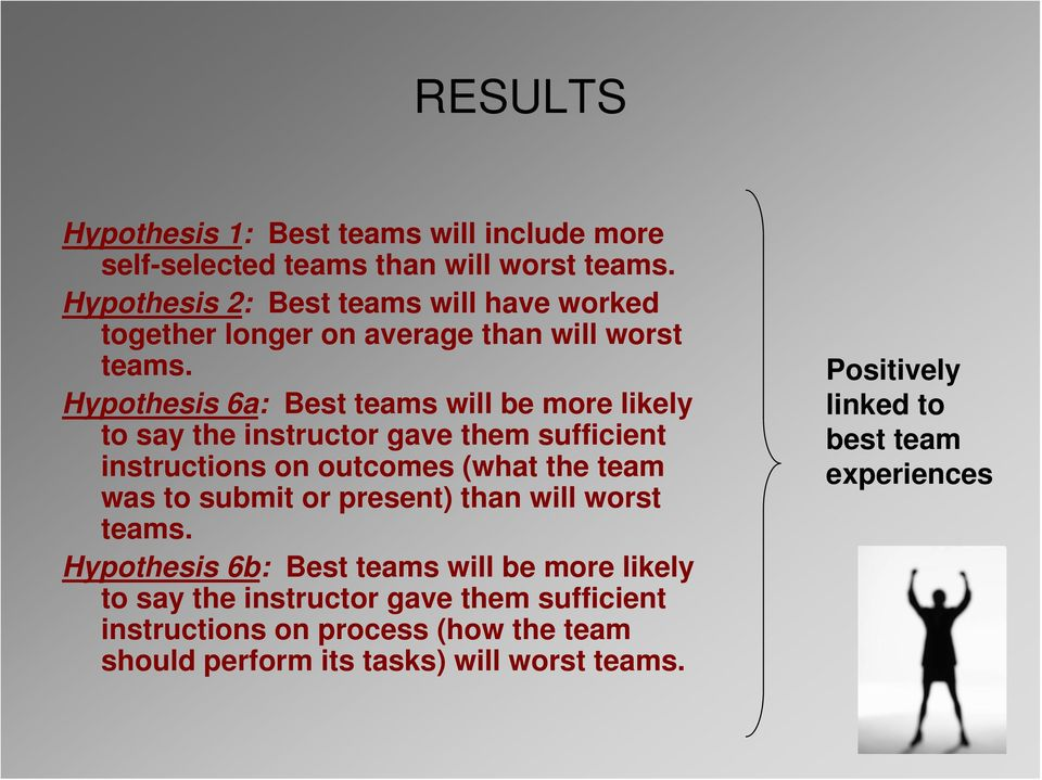 Hypothesis 6a: Best teams will be more likely to say the instructor gave them sufficient instructions on outcomes (what the team was to submit
