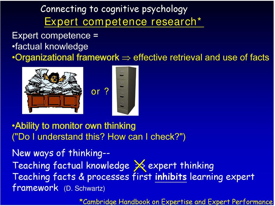 "or? Ability to monitor own thinking (""Do I understand this? How can I check?"