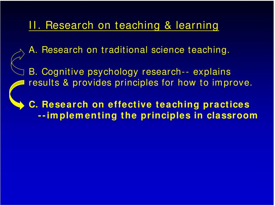 Cognitive psychology research-- explains results & provides