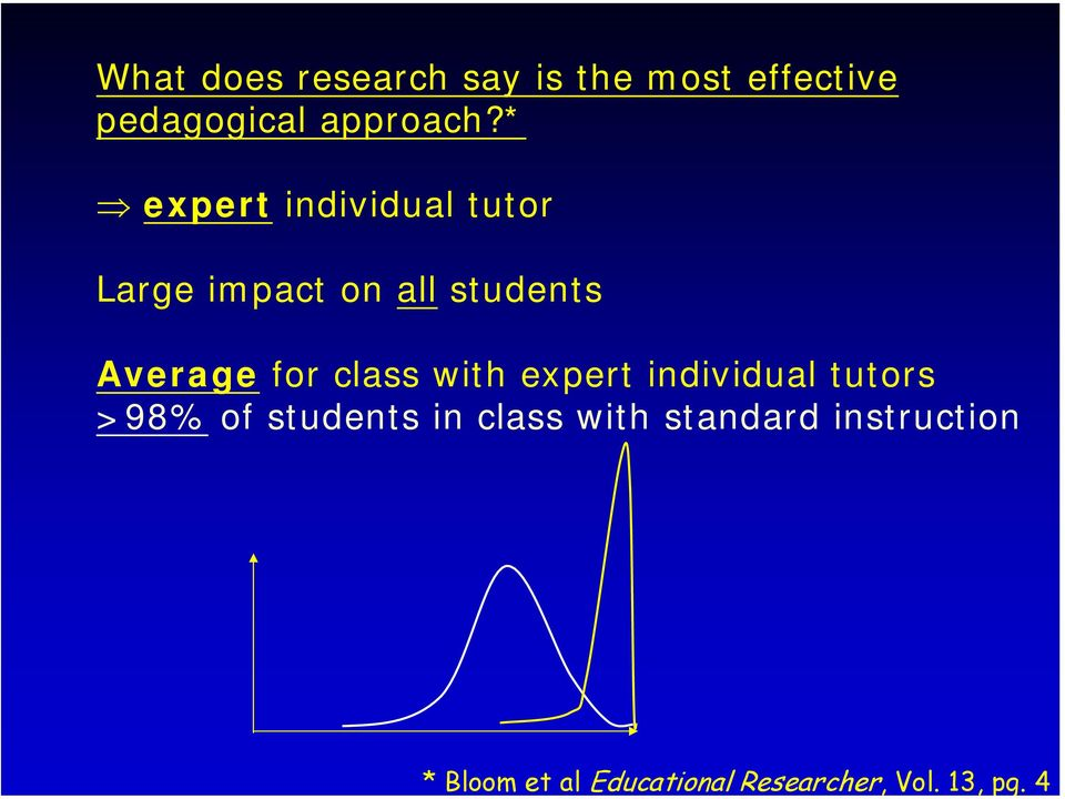 * expert individual tutor Large impact on all students Average for