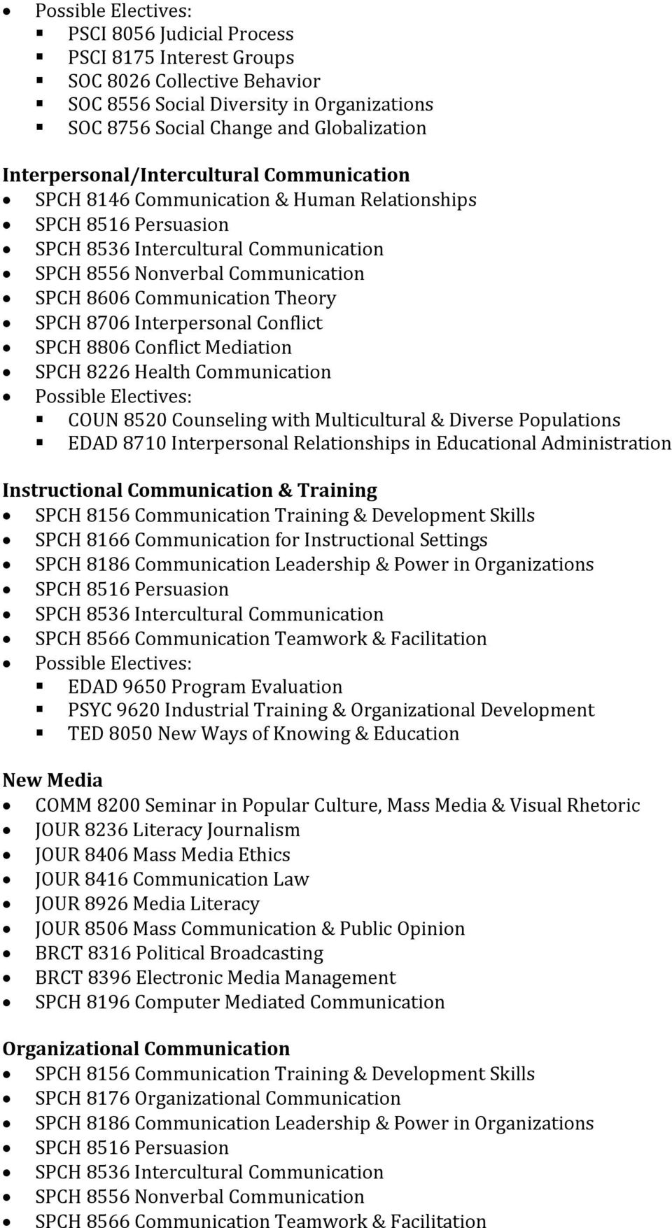 Communication Theory SPCH 8706 Interpersonal Conflict SPCH 8806 Conflict Mediation SPCH 8226 Health Communication Possible Electives: COUN 8520 Counseling with Multicultural & Diverse Populations