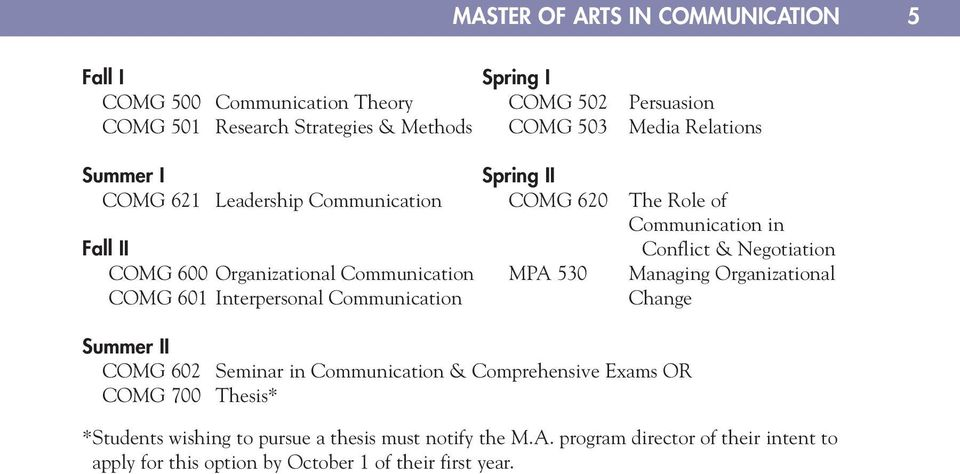 Communication MPA 530 Managing Organizational COMG 601 Interpersonal Communication Change Summer II COMG 602 Seminar in Communication & Comprehensive Exams OR