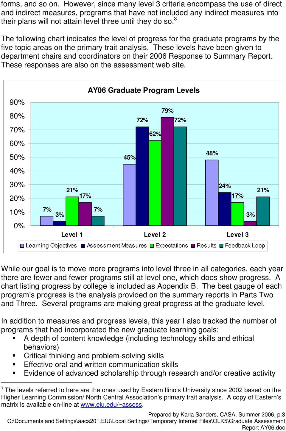 do so. 3 The following chart indicates the level of progress for the graduate programs by the five topic areas on the primary trait analysis.