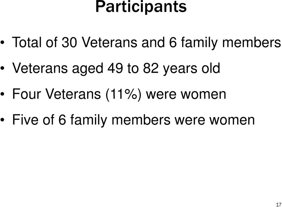 years old Four Veterans (11%) were