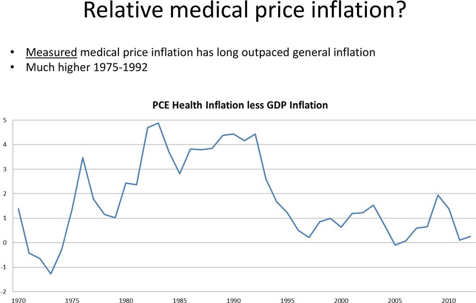 Measured medical price
