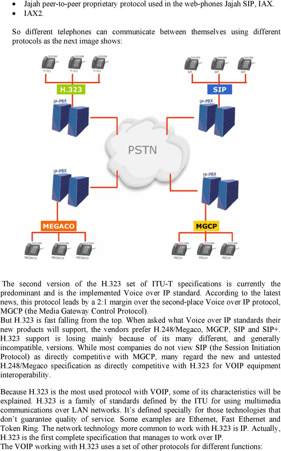 323 set of ITU-T specifications is currently the predominant and is the implemented Voice over IP standard.