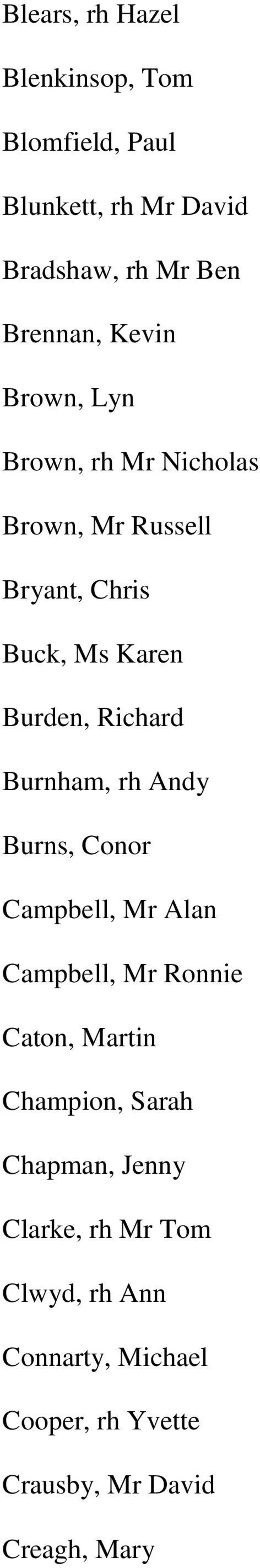 Burnham, rh Andy Burns, Conor Campbell, Mr Alan Campbell, Mr Ronnie Caton, Martin Champion, Sarah