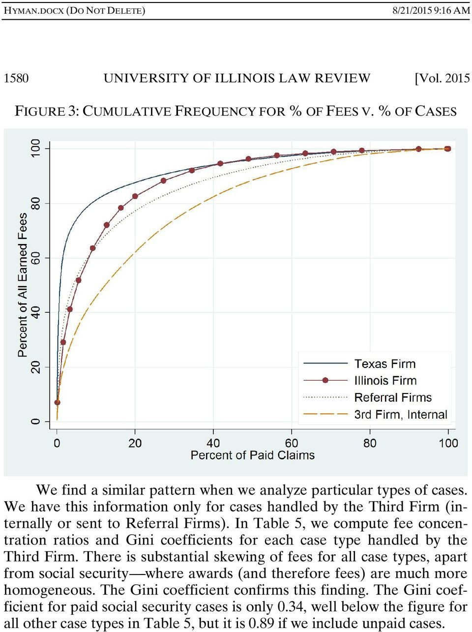 In Table 5, we compute fee concentration ratios and Gini coefficients for each case type handled by the Third Firm.
