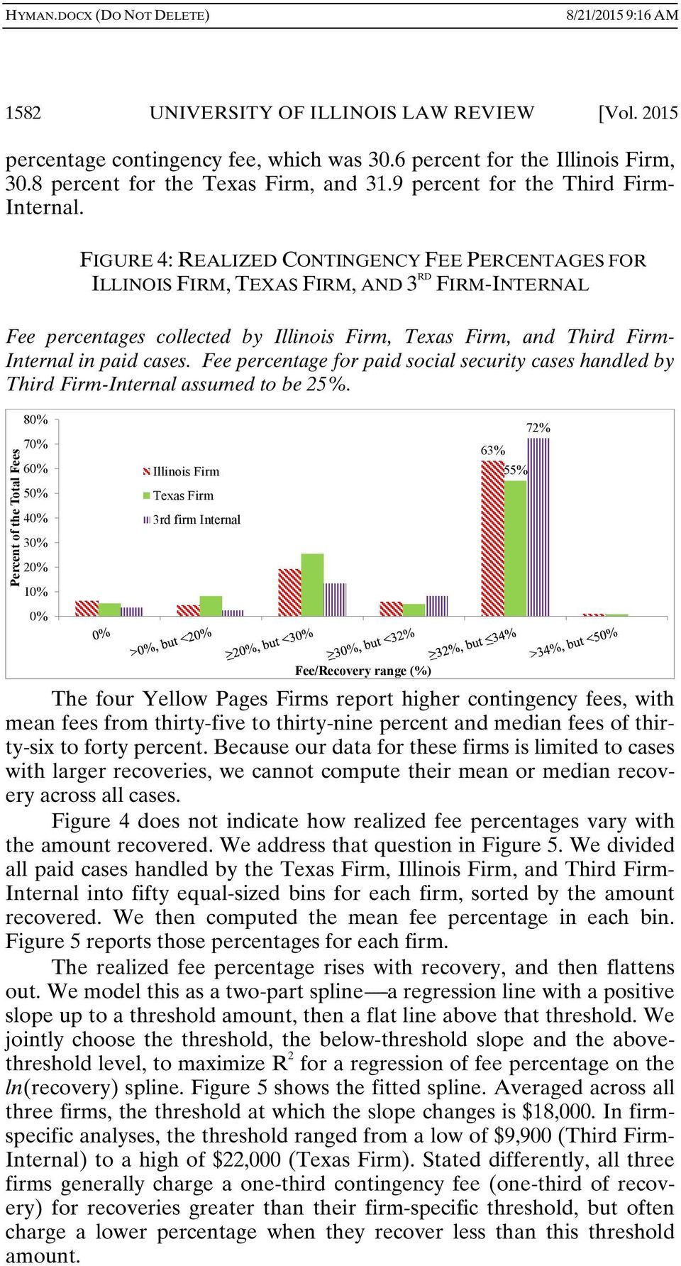 FIGURE 4: REALIZED CONTINGENCY FEE PERCENTAGES FOR ILLINOIS FIRM, TEXAS FIRM, AND 3 RD FIRM-INTERNAL Fee percentages collected by Illinois Firm, Texas Firm, and Third Firm- Internal in paid cases.