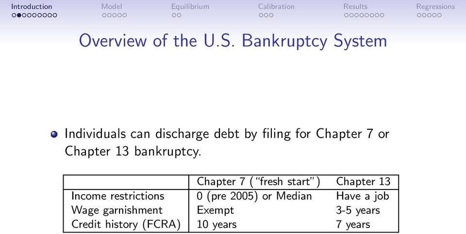 7 or Chapter 13 bankruptcy.