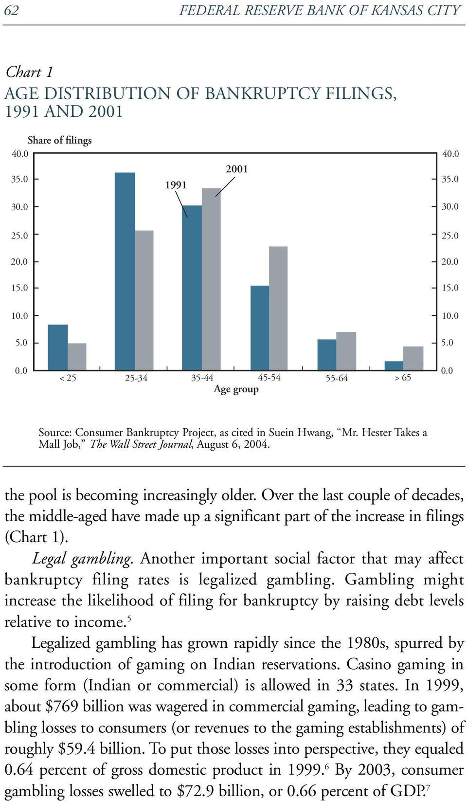 the pool is becoming increasingly older. Over the last couple of decades, the middle-aged have made up a significant part of the increase in filings (Chart 1). Legal gambling.
