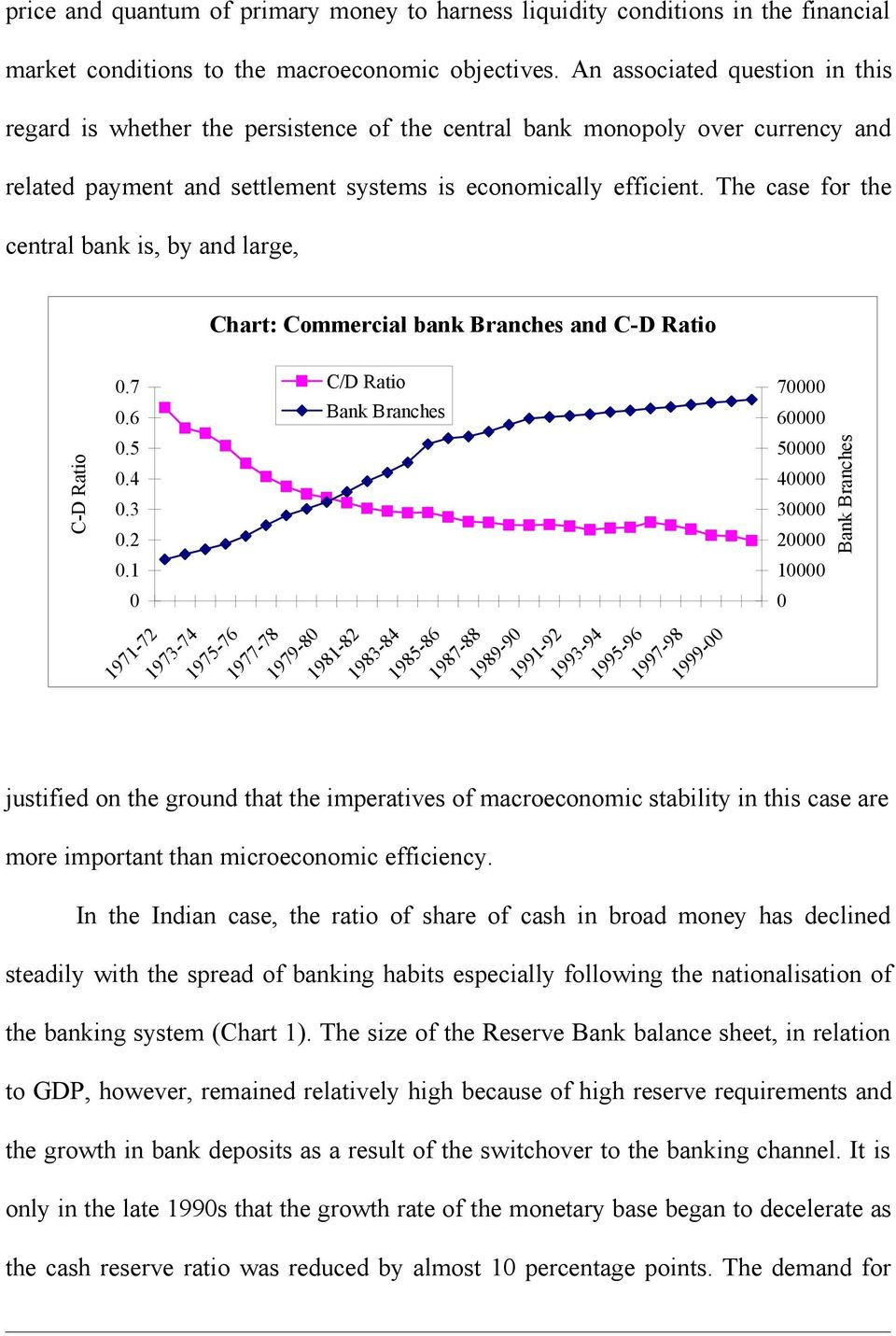 The case for the central bank is, by and large, C-D Ratio 0.7 0.6 0.5 0.4 0.3 0.2 0.