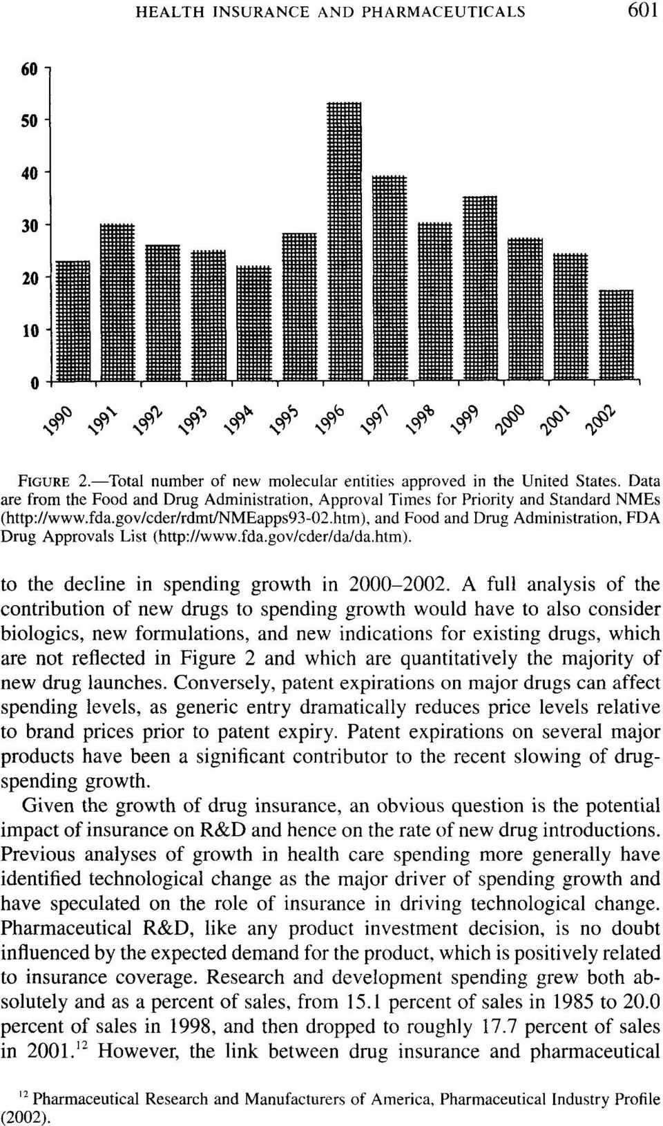 htm), and Food and Drug Administration, FDA Drug Approvals List (http://www.fda.gov/cder/da/da.htm). to the decline in spending growth in 2000-2002.
