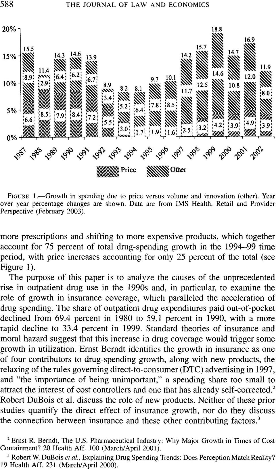 more prescriptions and shifting to more expensive products, which together account for 75 percent of total drug-spending growth in the 1994-99 time period, with price increases accounting for only 25