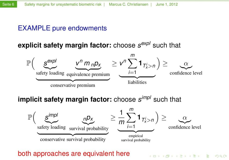 p x equivalence premium conservative premium v n m 1 T i x >n i=1 liabilities ) implicit safety margin factor: choose s impl such that ( P s