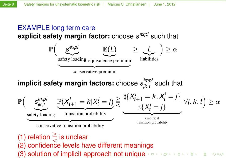 premium conservative premium L }{{} liabilities implicit safety margin factors: choose s impl jk,t ( P s impl jk,t }{{} safety loading P(Xt+1 i = k X t i = j)
