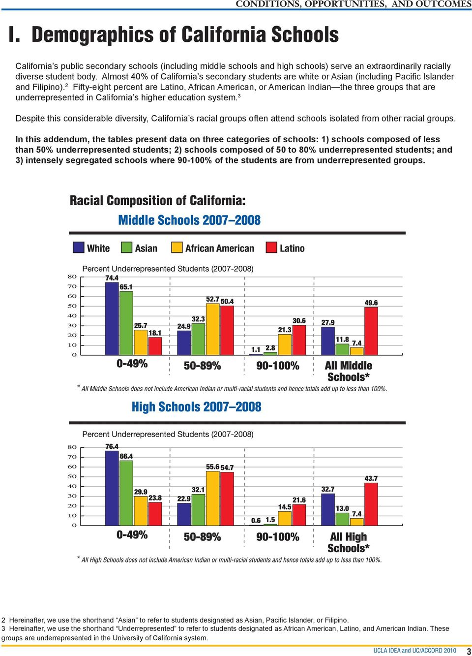 2 Fifty-eight percent are Latino, African American, or American Indian the three groups that are underrepresented in California s higher education system.