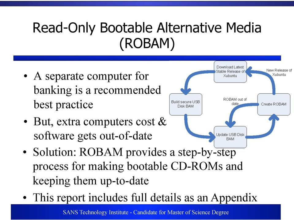 out-of-date Solution: ROBAM provides a step-by-step process for making