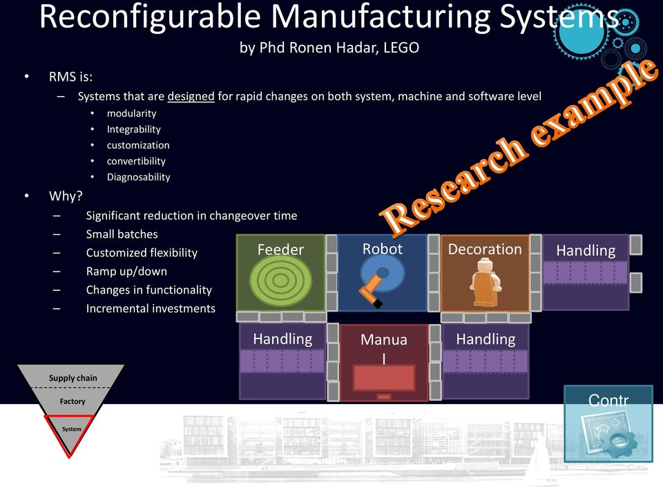 customization convertibility Diagnosability Significant reduction in changeover time Small batches Customized