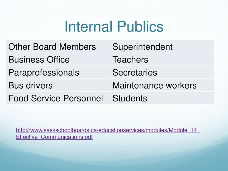 Superintendent Teachers Secretaries Maintenance workers Students