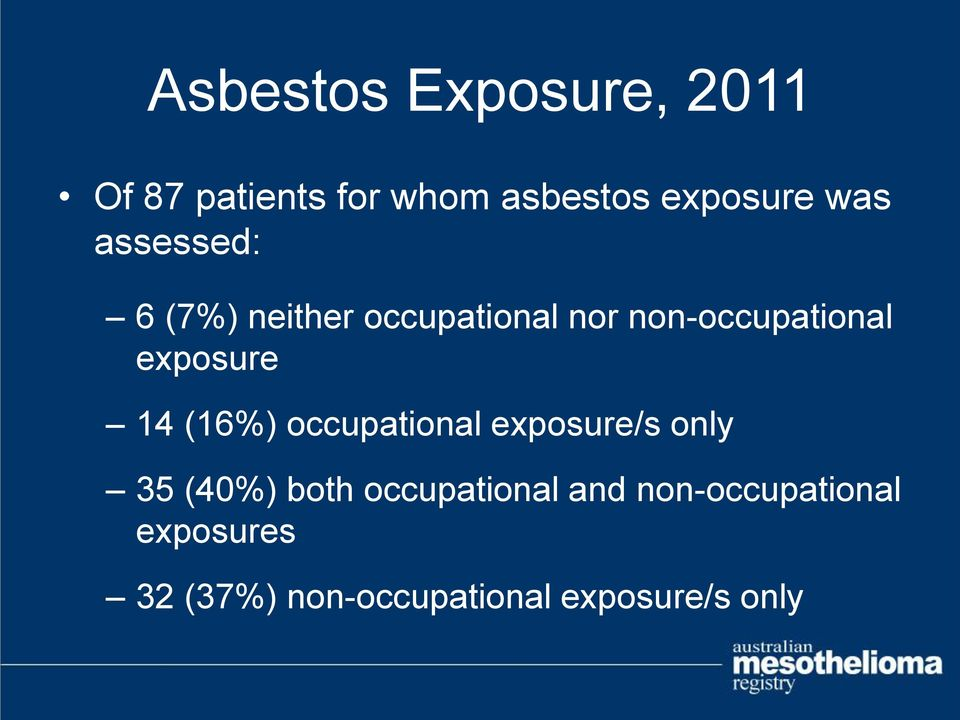 exposure 14 (16%) occupational exposure/s only 35 (40%) both