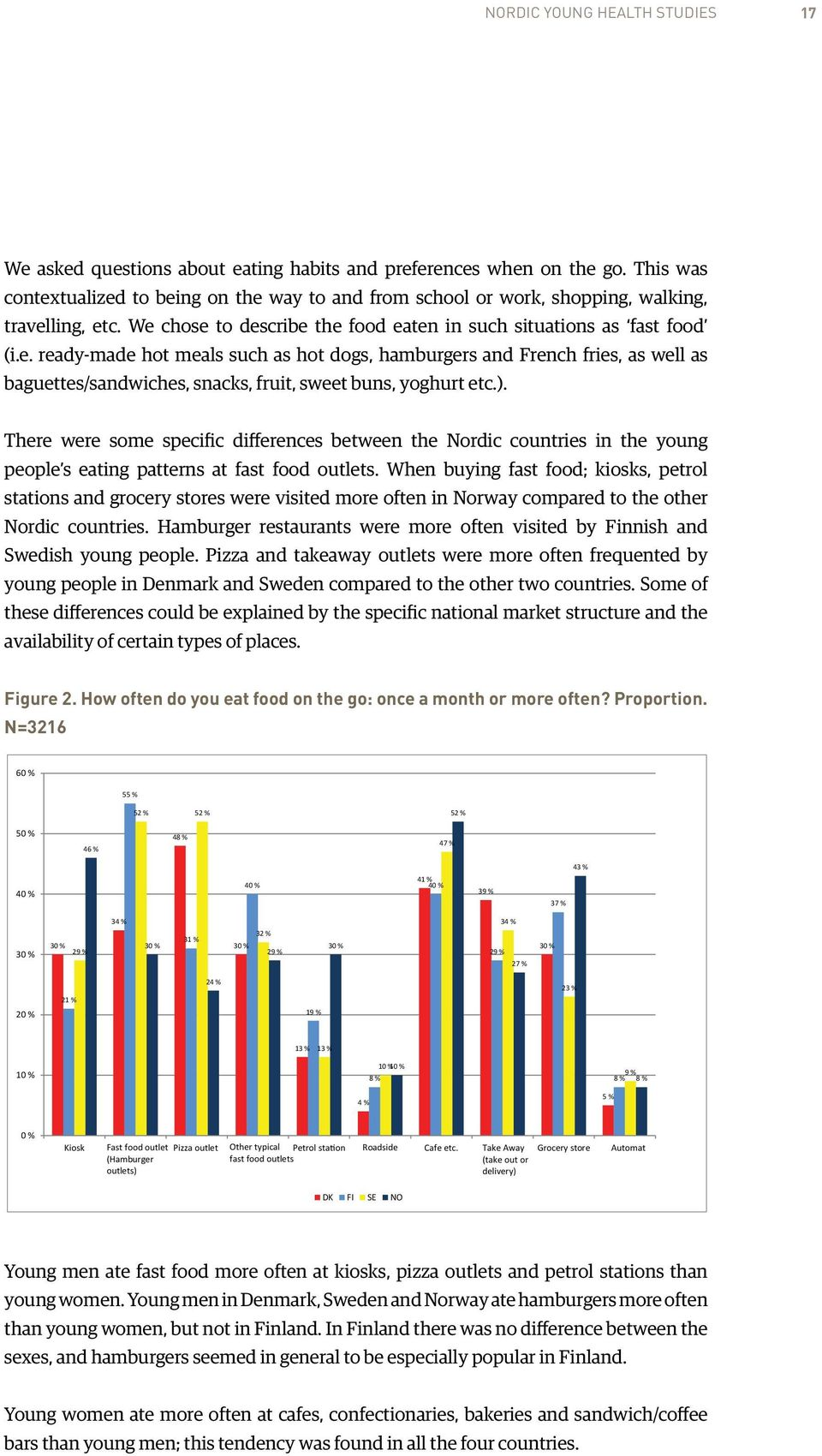 ). There were some specific differences between the Nordic countries in the young people s eating patterns at fast food outlets.